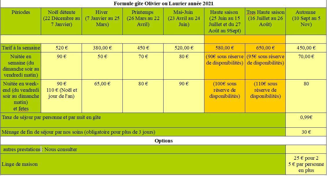 tarif gites2021.jpg